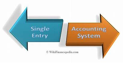 Entry Single System Format Example Accounting Bookkeeping