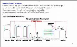 8000lph Reverse Osmosis Ro Membrane Pressure Vessel For Beverage And Water Plant