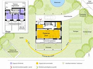 plan maison a etage bioclimatique ooreka With plan de maison bioclimatique