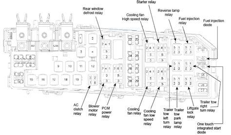 ford escape fuse diagram ricks  auto repair