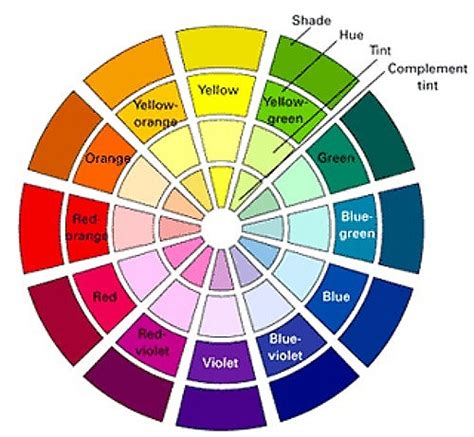 cosmetology color wheel decorating with harmonious and contrasting colours the