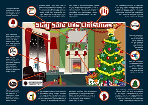 christmas fire safety
