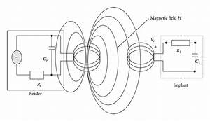 Transmission In A Magnetic Induction Coupling System