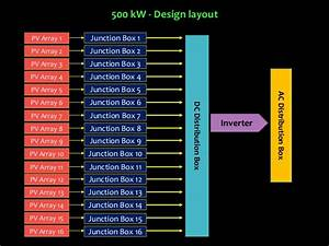 10 Mw Solar Pv Power Plant