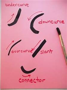 cursive writing strokes to begin teaching cursive ...
