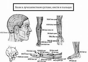 Бадяга от болей в суставах