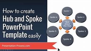 how to create hub and spoke powerpoint template easily With how to customize a powerpoint template