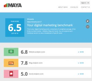Ms Digital Marketing by 9 Free Tools To Benchmark Your Digital Marketing