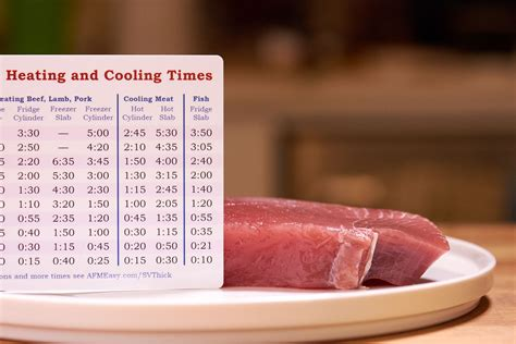 sous vide cooking times  thickness