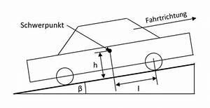 Kmh Berechnen : bremswegrechner anhalteweg bremsweg berechnen formeln strommer johannes ~ Themetempest.com Abrechnung