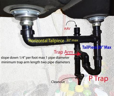 Charleston Home Inspector discusses plumbing traps, arms