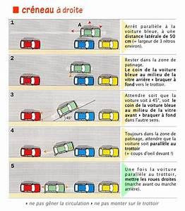 Comment Passer Le Code De La Route : permis de conduire comment faire un creneau permis de conduire pinterest permis de ~ Medecine-chirurgie-esthetiques.com Avis de Voitures