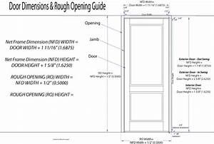 standard exterior door height bukit