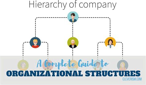 complete guide  organizational structures