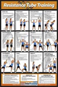 Power Systems Resistance Tube Training Poster