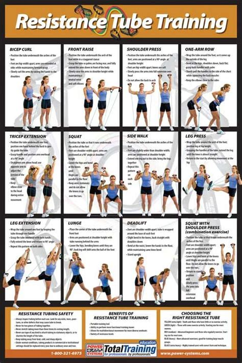 25 best ideas about resistance workout on