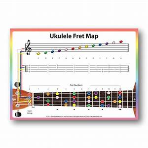 Ukulele Notes  Staff And Tab To Fretboard Chart Is A