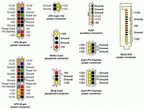 Power Supply Color Coding Diagram