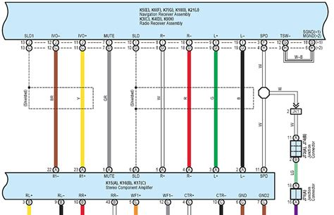 common signal lines for the 2007 tundra toyota tundra tundra solutions