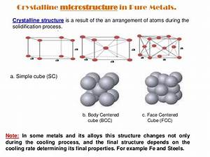 Lecture 1.1 metals and it's alloys. their crystalline ...