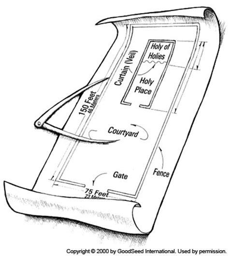 diagram   tabernacle  basic layout