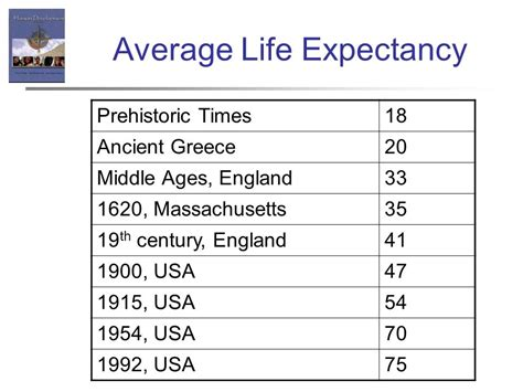 what is the average lifespan of a psychology 203 human development ppt download