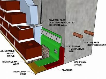 Brick Veneer Concrete Wall Cast Place Reinforced