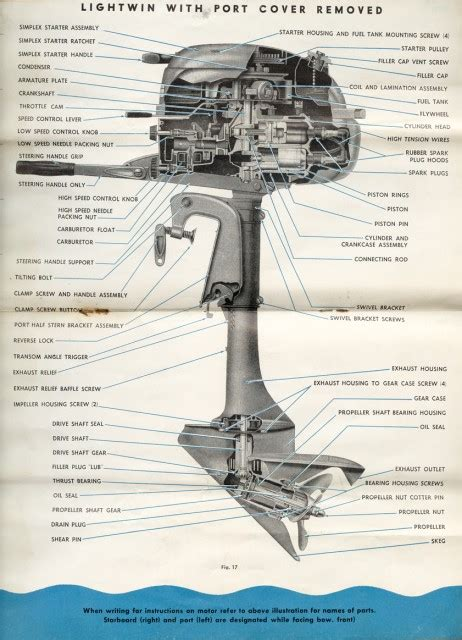 Evinrude Owners Manual Outboard Boat