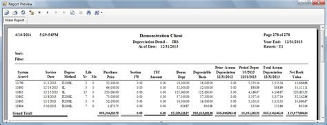 depreciation of fixed asset federal tax archives depreciation guru