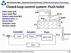 218001 Control System Technology Lecture 1