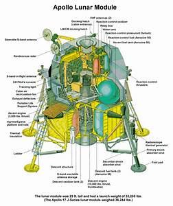 2005 Lander Engine Diagram