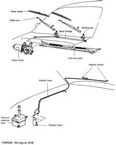 similiar windshield wiper assembly diagram keywords fuse box diagram on dodge windshield wiper motor wiring diagram