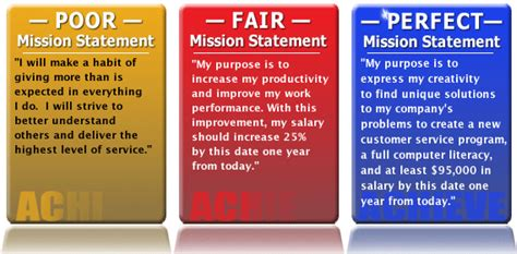 Resume 7 Habits by Exle Mission Statement Learn To Create Your Own