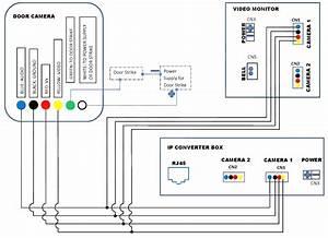 Usb Webcam Wiring Diagram