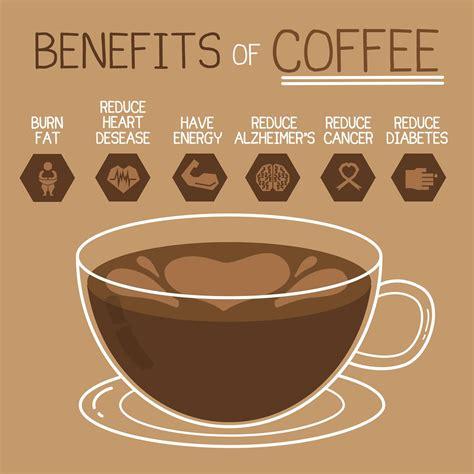 mg  caffeine   cup  coffee caffeineguide
