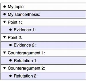 Refutation in argumentative essay