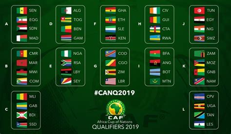 afcon  qualifying draw  full soccer