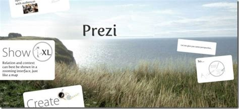 Prezi Templates For Powerpoint by Embed Prezi In Powerpoint With Slidedynamics Powerpoint Addin