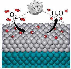 Fueled By Nanoparticles  New Catalyst Does More With Less