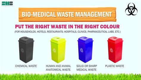 Biomedical Waste Rules Amended To Protect Human Health. San Diego Bankruptcy Attorneys. Certified Zumba Instructor Www Annuities Com. Online College Information Tobacco Blood Test. San Francisco Retirement Communities. Philadelphia University Business School. Plastic Surgery To Make You Taller. Fort Gordon Credit Union Creative Direct Mail. Auto Insurance Companies Nc Los Angeles Inns