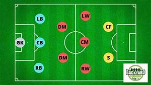 Soccer Positions Guide  Names  Roles  And Formations