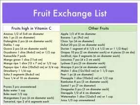 2 peas in a pod practical dietary prescription for ambulatory diabetic patient