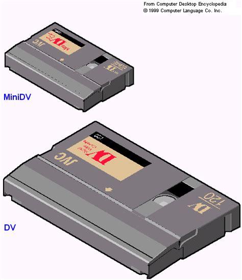 lettore cassette mini dv costruzione della cassetta