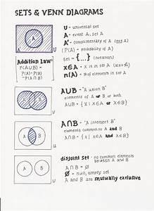 Math Methods Iii  Ib Advanced Calculus
