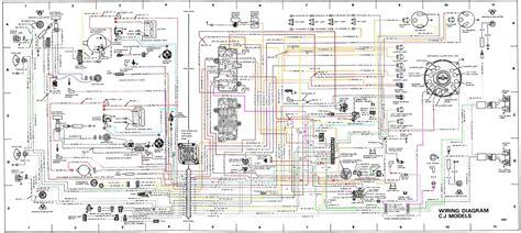 Interior Lights Wiring Diagram Jeepforum