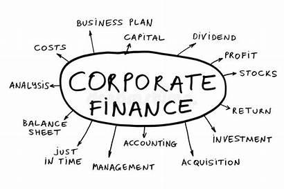 Finance Corporate