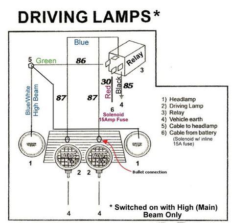 classic mini wiring spots and ls problems