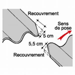 Schema Pose Plaque Fibro Ciment : conseils comment construire toit poser plaques ondulees ~ Dailycaller-alerts.com Idées de Décoration