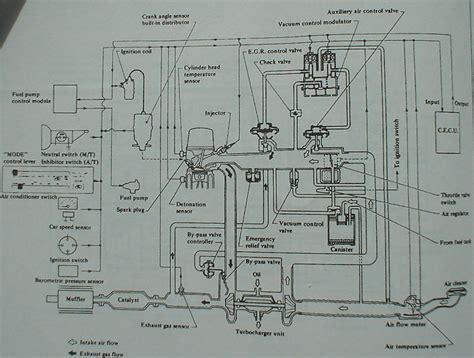 stock 280zxt airflow diagram