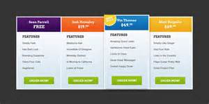 Excel Spreadsheet Comparison Tool Cost Comparison Template Excel Financial Planning Software